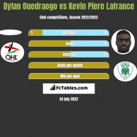 Dylan Ouedraogo vs Kevin Piere Lafrance h2h player stats