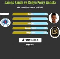 James Sands vs Kellyn Perry-Acosta h2h player stats