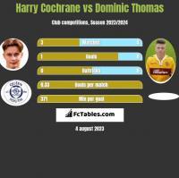 Harry Cochrane vs Dominic Thomas h2h player stats