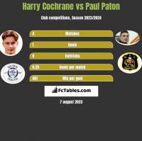 Harry Cochrane vs Paul Paton h2h player stats