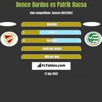 Bence Bardos vs Patrik Bacsa h2h player stats