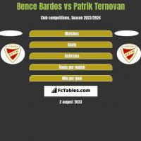 Bence Bardos vs Patrik Ternovan h2h player stats
