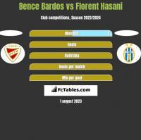 Bence Bardos vs Florent Hasani h2h player stats
