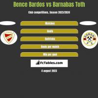 Bence Bardos vs Barnabas Toth h2h player stats