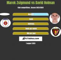 Marek Zsigmund vs David Holman h2h player stats