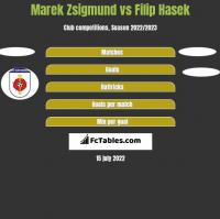 Marek Zsigmund vs Filip Hasek h2h player stats