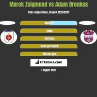 Marek Zsigmund vs Adam Brenkus h2h player stats