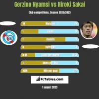 Gerzino Nyamsi vs Hiroki Sakai h2h player stats