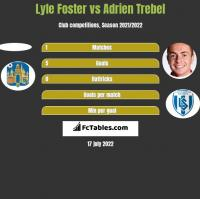 Lyle Foster vs Adrien Trebel h2h player stats