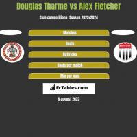 Douglas Tharme vs Alex Fletcher h2h player stats
