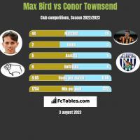 Max Bird vs Conor Townsend h2h player stats