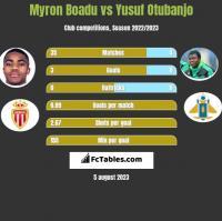 Myron Boadu vs Yusuf Otubanjo h2h player stats