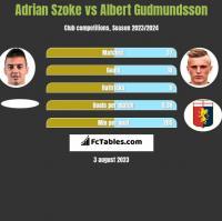 Adrian Szoke vs Albert Gudmundsson h2h player stats
