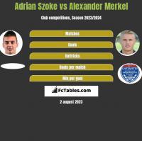 Adrian Szoke vs Alexander Merkel h2h player stats