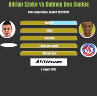 Adrian Szoke vs Dabney Dos Santos h2h player stats
