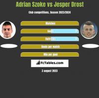 Adrian Szoke vs Jesper Drost h2h player stats