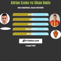 Adrian Szoke vs Sinan Bakis h2h player stats