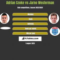 Adrian Szoke vs Jarno Westerman h2h player stats