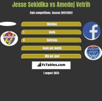 Jesse Sekidika vs Amedej Vetrih h2h player stats