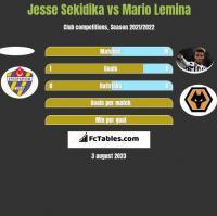 Jesse Sekidika vs Mario Lemina h2h player stats