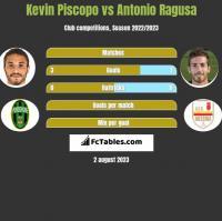 Kevin Piscopo vs Antonio Ragusa h2h player stats