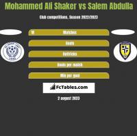 Mohammed Ali Shaker vs Salem Abdulla h2h player stats