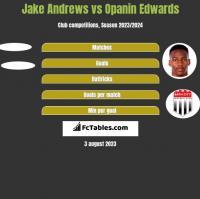 Jake Andrews vs Opanin Edwards h2h player stats