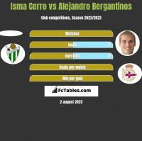 Isma Cerro vs Alejandro Bergantinos h2h player stats