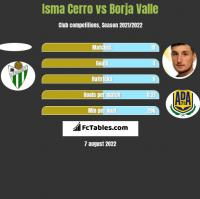 Isma Cerro vs Borja Valle h2h player stats