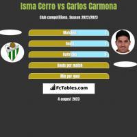 Isma Cerro vs Carlos Carmona h2h player stats