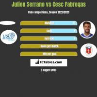 Julien Serrano vs Cesc Fabregas h2h player stats