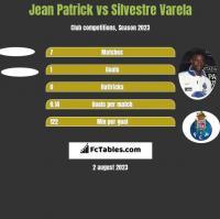Jean Patrick vs Silvestre Varela h2h player stats
