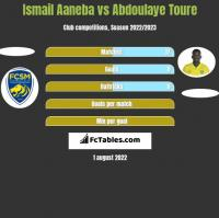 Ismail Aaneba vs Abdoulaye Toure h2h player stats