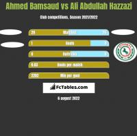 Ahmed Bamsaud vs Ali Abdullah Hazzazi h2h player stats
