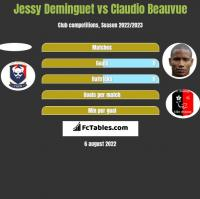 Jessy Deminguet vs Claudio Beauvue h2h player stats