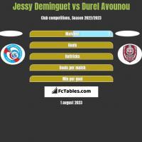 Jessy Deminguet vs Durel Avounou h2h player stats