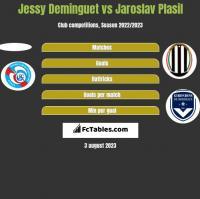 Jessy Deminguet vs Jaroslav Plasil h2h player stats