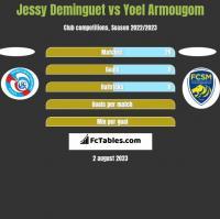 Jessy Deminguet vs Yoel Armougom h2h player stats