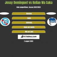 Jessy Deminguet vs Kelian Wa Saka h2h player stats