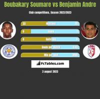 Boubakary Soumare vs Benjamin Andre h2h player stats