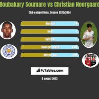 Boubakary Soumare vs Christian Noergaard h2h player stats