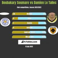 Boubakary Soumare vs Damien Le Tallec h2h player stats