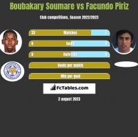 Boubakary Soumare vs Facundo Piriz h2h player stats