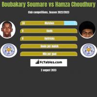 Boubakary Soumare vs Hamza Choudhury h2h player stats