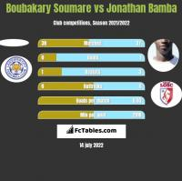 Boubakary Soumare vs Jonathan Bamba h2h player stats