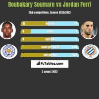 Boubakary Soumare vs Jordan Ferri h2h player stats