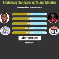 Boubakary Soumare vs Thiago Mendes h2h player stats