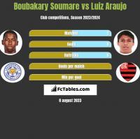 Boubakary Soumare vs Luiz Araujo h2h player stats