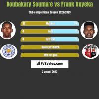 Boubakary Soumare vs Frank Onyeka h2h player stats