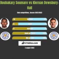 Boubakary Soumare vs Kiernan Dewsbury-Hall h2h player stats